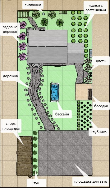 Детализированная схема участка